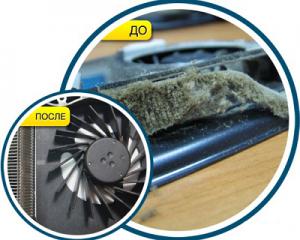 Чистка ноутбука и замена термопасты